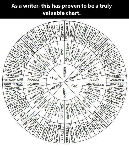 the-wheel-of-emotions